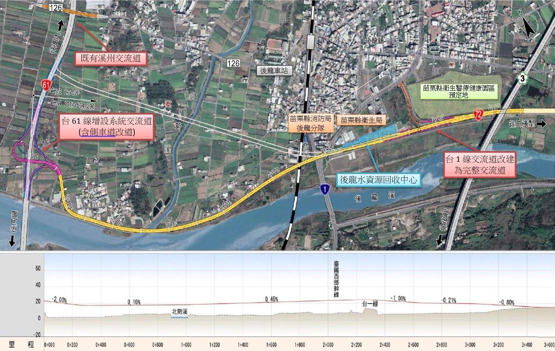 台72線延伸至台61線計畫路線示意圖