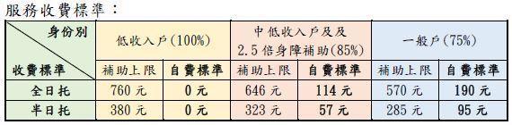 109年家托服務收費標準表.JPG