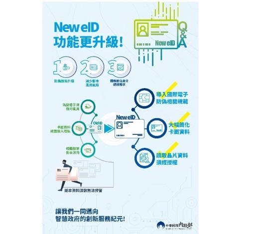 New eID-02