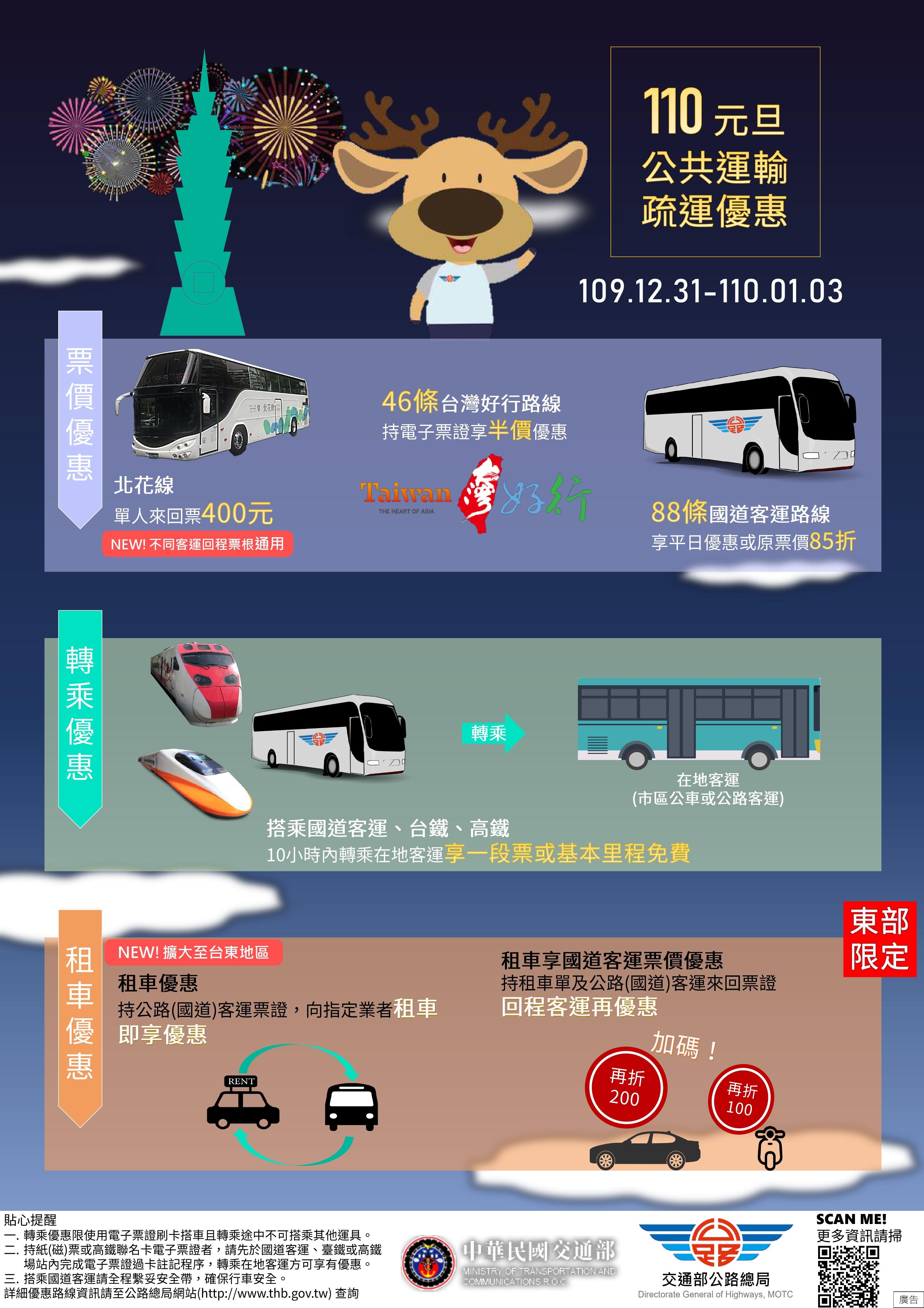 📣110年元旦連續假期  交通公路總局提供公路公共運輸多項優惠👈