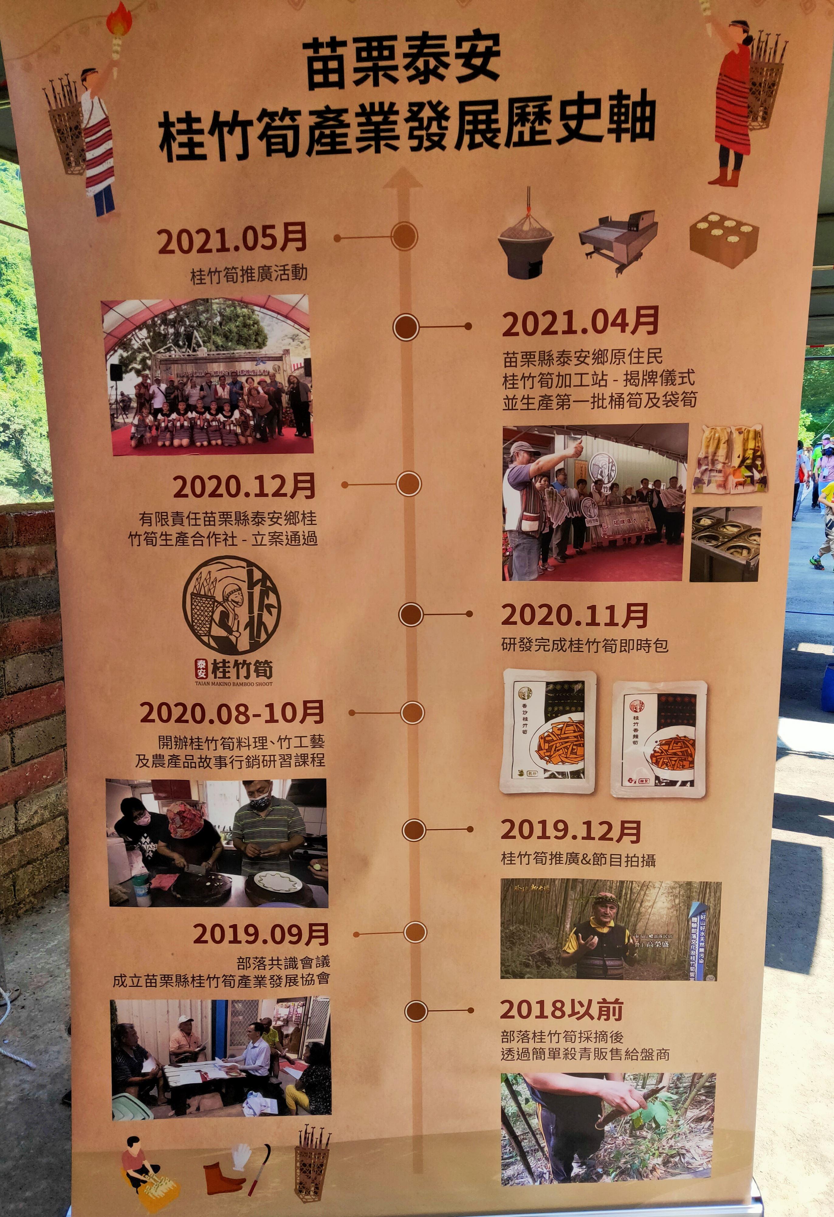 @8桂竹筍產業發展歷程