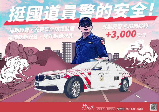 提升國道員警安全