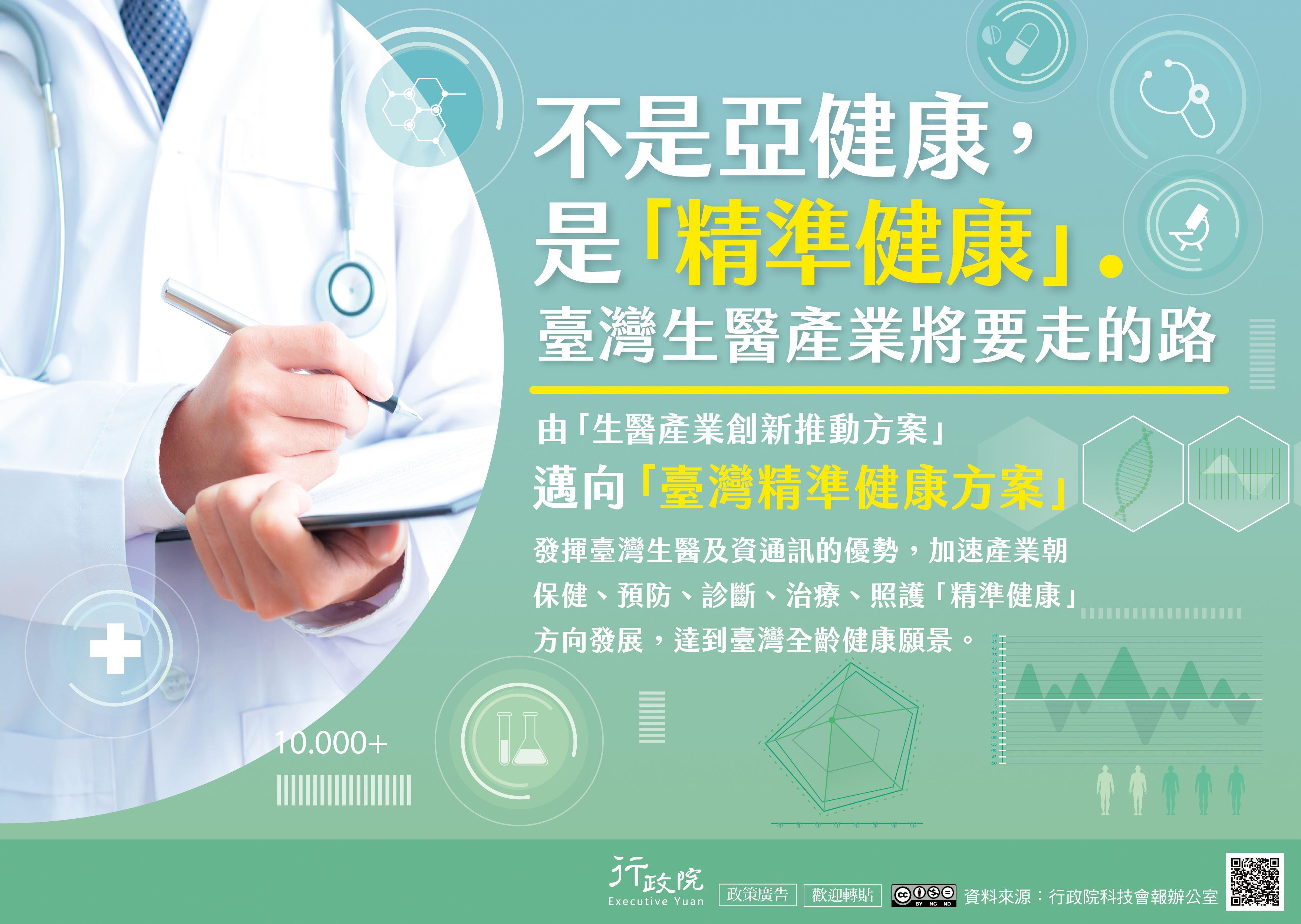 行政院「生醫產業創新推動方案」政策溝通電子單張文宣