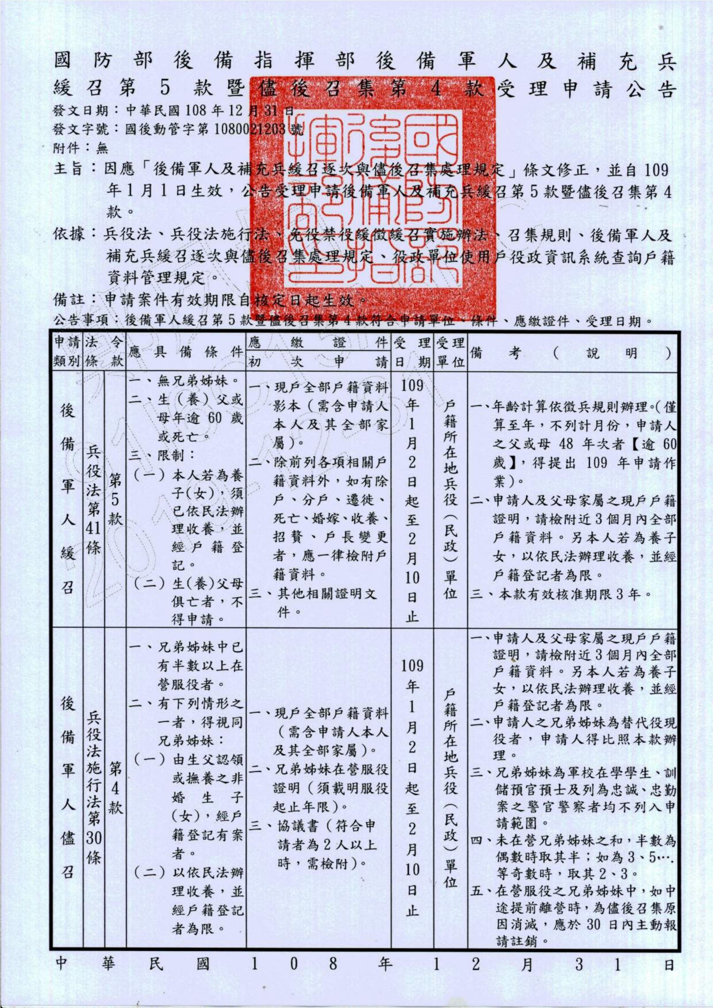 後備軍人及補充兵緩召第5款暨儘後召集第4款受理申請公告