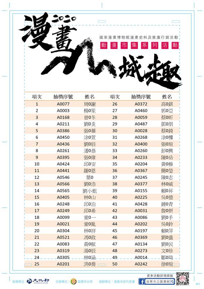 漫畫山城趣-動漫市集系列活動開獎啦!