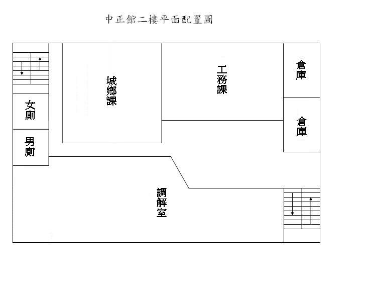位於中正館二樓為城鄉課辦公室
