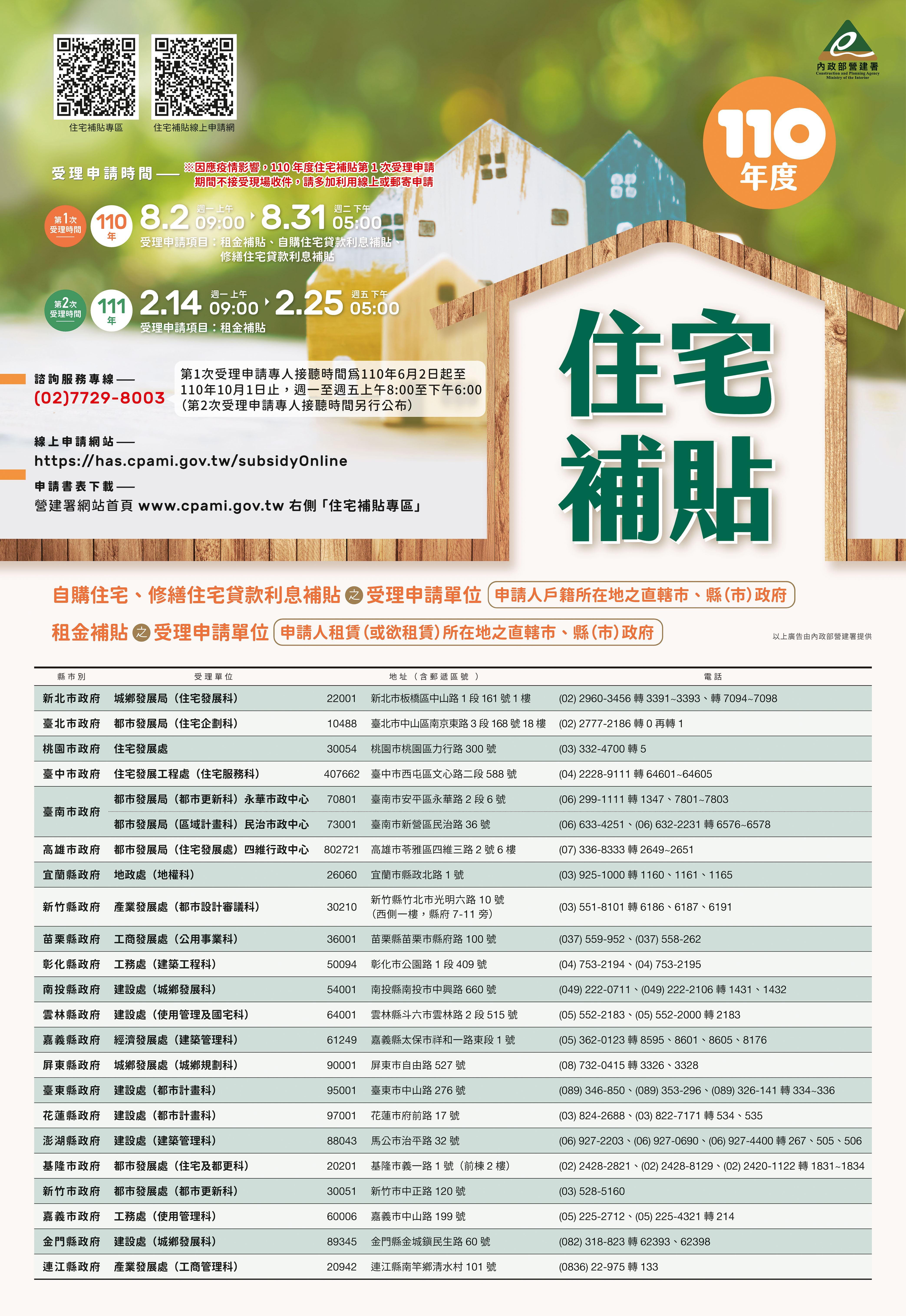 110年度住宅補貼宣傳海報