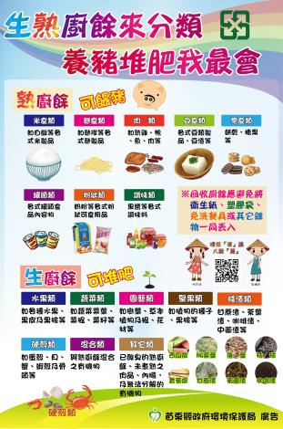 廚餘海報看板(60X90)