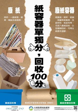 紙容器宣傳海報