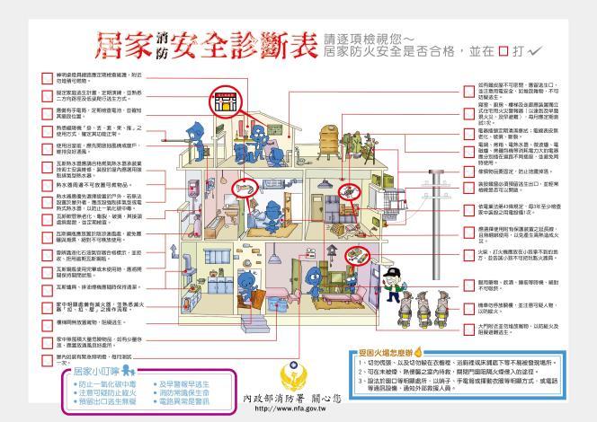 居家消防安全診斷表