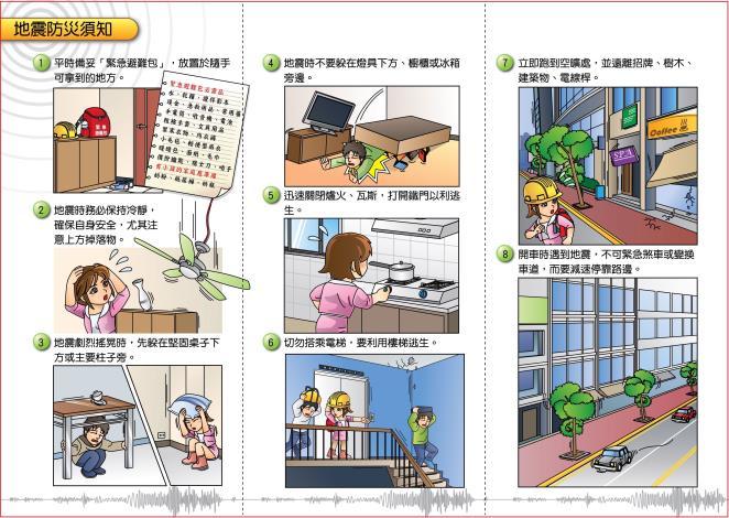 地震防災須知事項1-8
