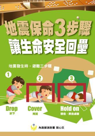 地震保命3步驟讓生命安全回壘
