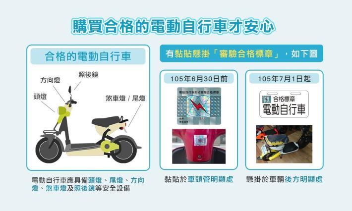 電動自行車2